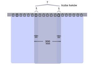 Kurtyny paskowe zachodzenie pasów
